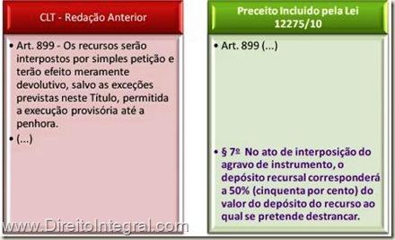 CLT, art. 899, §7º com a redação da lei 12275/2010. Quadro Comparativo.